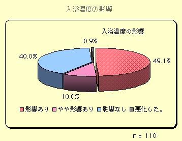 2015y05m08d_120110225